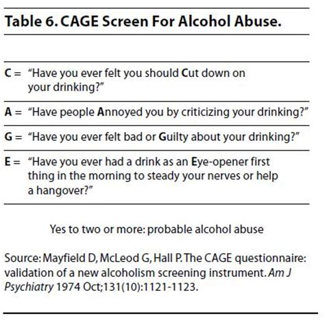 printable cage questionnaire my notes for usmle cage screening