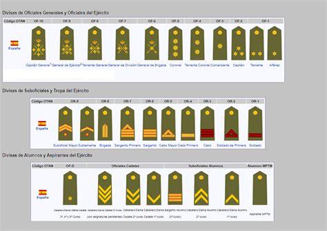 cadenas de los militares c 243 mo reconocer los rangos militares dinero y trabajo