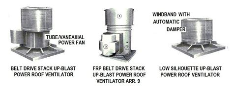 Canadian Blower Power Roof Ventilators Fans Industrial