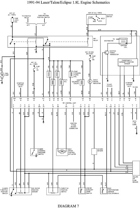 2003 Mitsubishi Eclipse Gsx Wiring Diagram