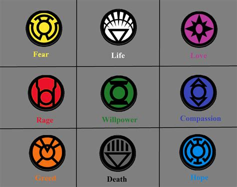 colors and what they all green lantern colors and what they by thezero759