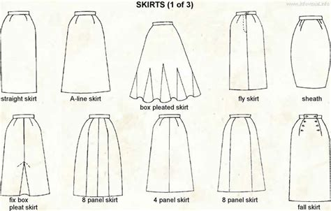 pattern cutter en francais visual clothing dictionary different skirt types 1