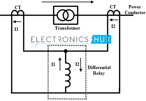 electrical symbol circuit breaker differential relay