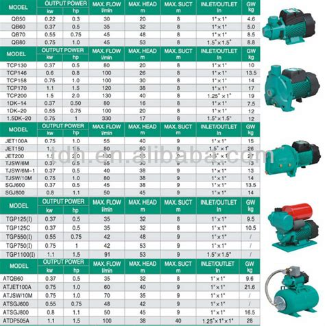 water motor price list india submersible price in india buy submersible