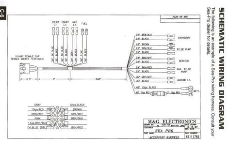 yamaha outboards wiring diagrams yamaha outboard electric
