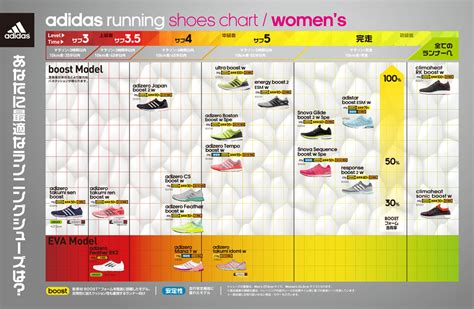 adidas boost chart