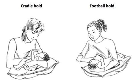 feeding positions after c section good positioning and proper latch community health