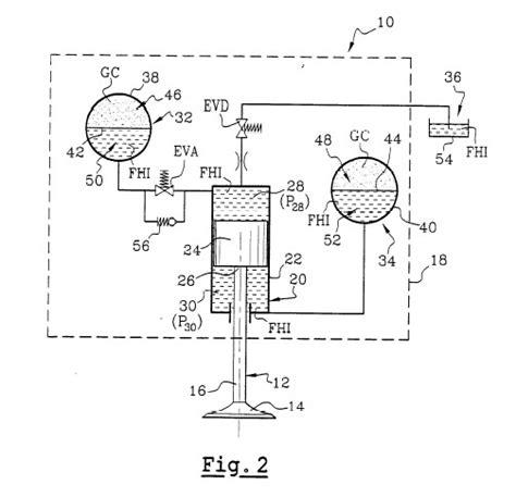 koenigsegg valve actuator rejsa nu magnetisk pneumatisk ventilstyrning