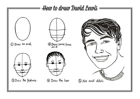 How To Draw Meme Faces - students union election on wacom gallery