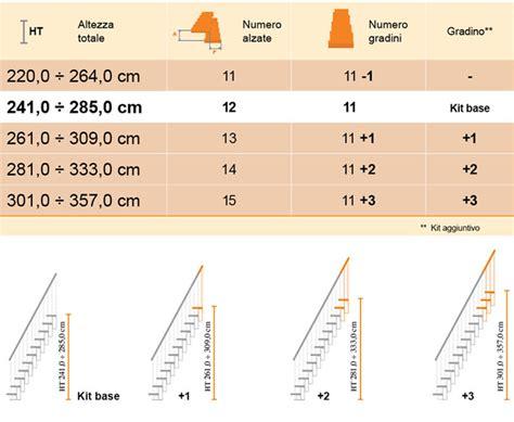 mini scale per interni scala per interni mini i