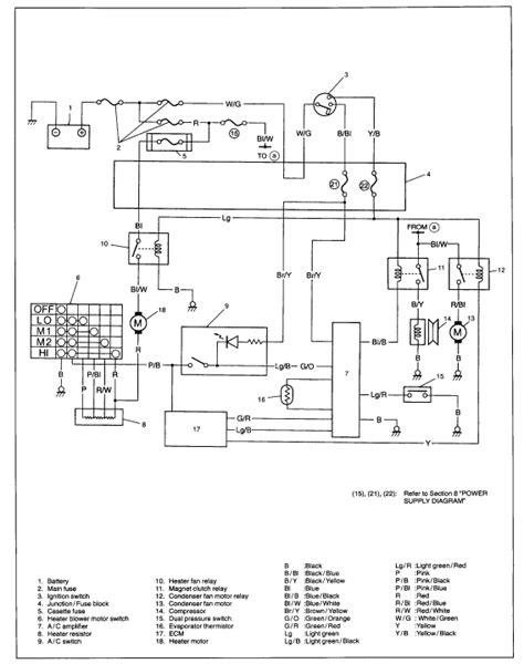 Evaporator Suzuki Baleno 2001 suzuki esteem fuse box wiring diagram manual