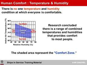 temperature seafarer s health risk factors ppt