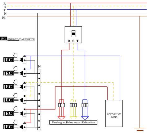 wering diagram panel listrik pemborong intalansi listrik