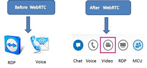 webrtc chat room how to create a webrtc signaling chat app pusher