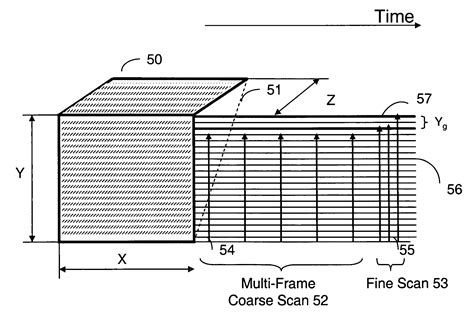 cross section method patent us7427753 method of cross section milling with