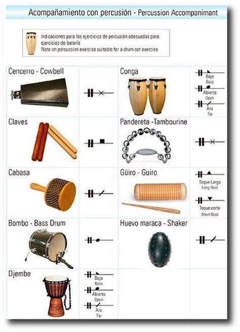 imagenes de instrumentos musicales hebreos nombre de instrumentos musicales de percusion imagui