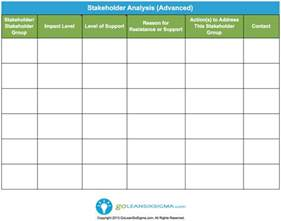 Stakeholder Analysis Template by Stakeholder Analysis Advanced Goleansixsigma
