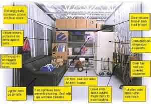 Storage Tips Storage Tips Aloha Self Storage Amp Rv Parking Haltom