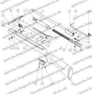 air rifle parts diagram weihrauch hw85 spare parts bagnall and kirkwood airgun