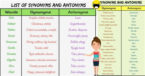 list of synonyms and antonyms in you should list of synonyms and antonyms in you should