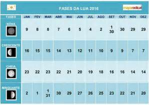 Calendario X Terra 2016 Calendario 2015 Fases Lua Search Results Calendar 2015