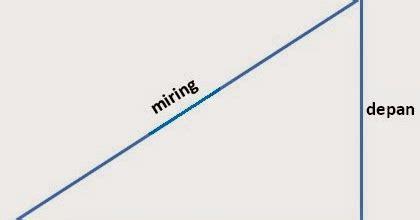 slope adalah blognya lorens rumus rumus dasar dalam menghitung