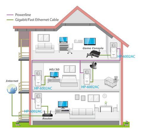 home gigabit network design 100 home gigabit network design new verizon fios