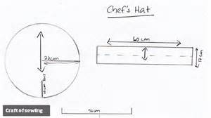 black hat review template chef s hat pattern 171 design patterns