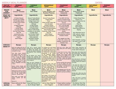 Diabetes Detox Stengler Pdf by Macrobiotic Diet Plan Sle Salegoods