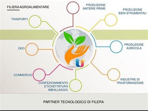 la filiera alimentare filiera agroalimentare in arrivo piano ue contro pratiche