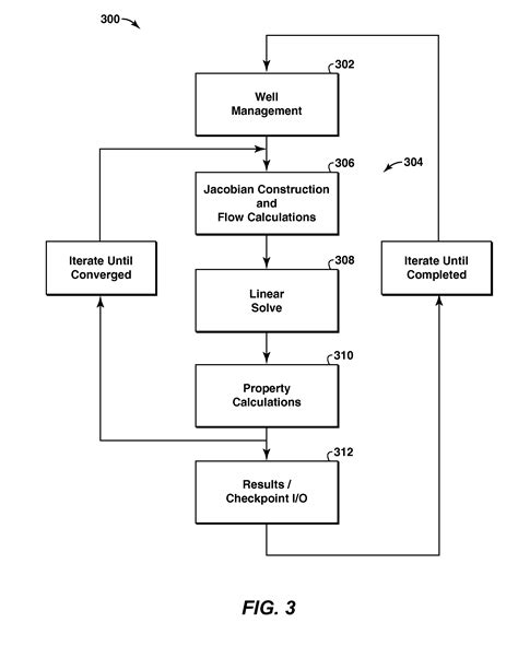 Patent Us8504335 Robust Optimization Based Decision Support Tool For Reservoir Development Chevron Flowchart