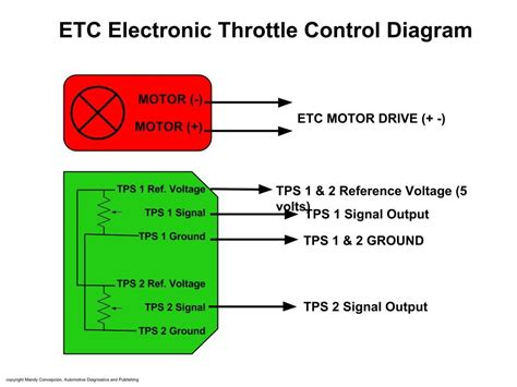 throttle wiring diagram 01 dodge throttle