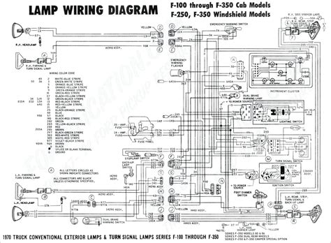 ford  trailer wiring harness diagram trailer
