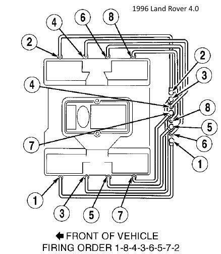 5 7 distributor cap diagram wiring diagrams wiring diagrams