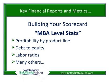 Mba Debt To Income Ratio by Key Financial Reports And Metrics For Small Business
