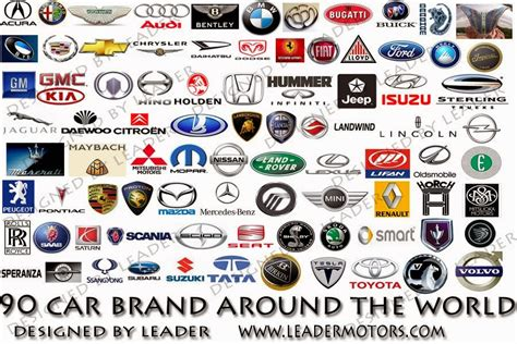 luxury car logos and names all car brands list