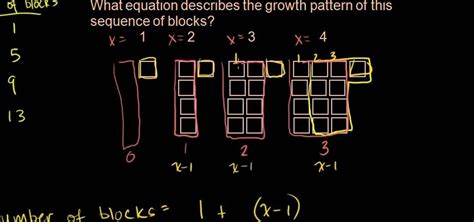 pattern formula generator wonderful mathematical formula generator images