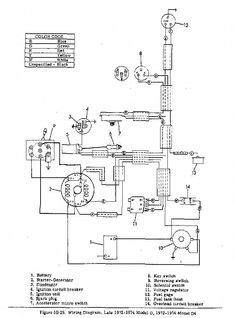 yamaha golf cart electrical diagram yamaha  golf cart wiring diagram electric savannah