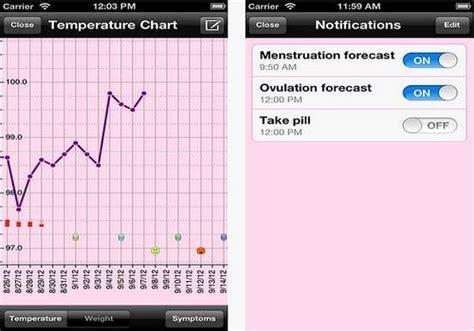 Calendrier Menstruel T 233 L 233 Charger Calendrier Menstruel Ios App Store
