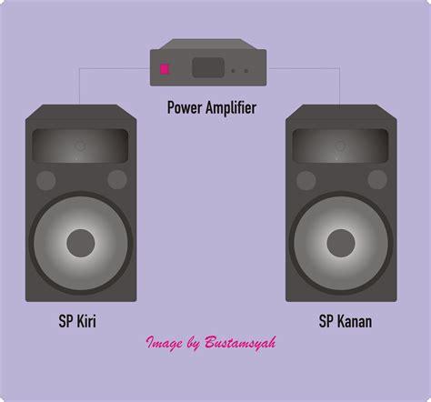 Speaker Untuk Tv instalasi sound system karaoke rumah yang bagus serta perangkatnya