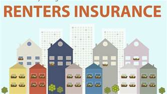 Apartment Insurance Renters Insurance Why You Need It And How To Get It