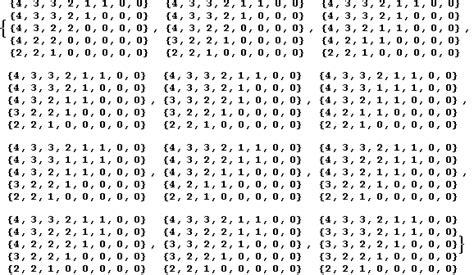 pattern test mathematica programming generating gelfand tsetlin patterns
