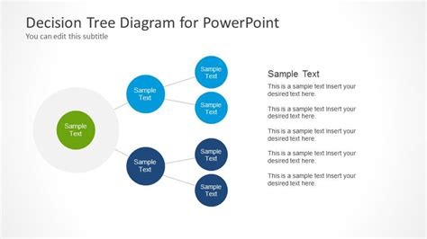 organizational tree template decision tree diagram for powerpoint slidemodel