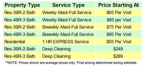 house cleaning house cleaning service office cleaning