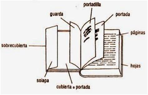 libro lo que escondan sus cuartosabc329 el libro y sus partes