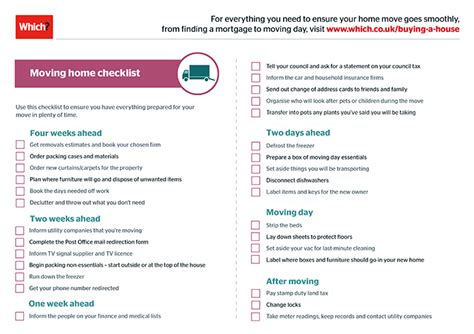 to do list after buying a house moving house checklist which