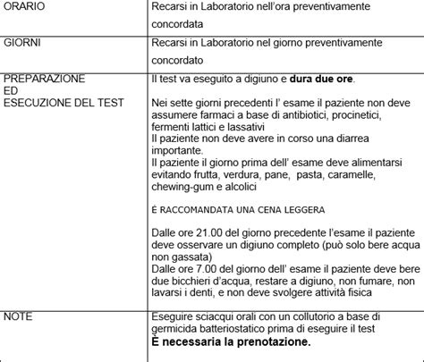 breath test helicobacter pylori preparazione lab sud carbonia s a s laboratorio analisi biologiche