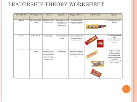 printable leadership quiz for students printables leadership worksheets beyoncenetworth