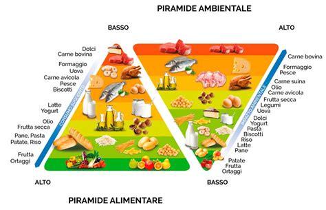 piramide alimentare da stare dieta mediterranea 10 consigli per stare in forma in