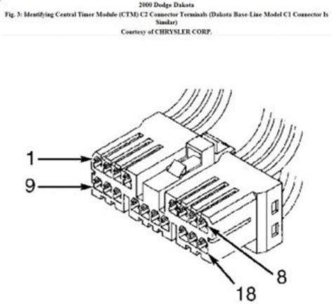 free download parts manuals 2000 dodge dakota instrument cluster 2000 dodge dakota seat diagram 2000 free engine image for user manual download
